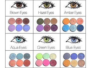Eye Shadow - Eye Color