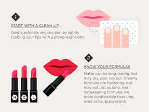 Lipstick Tips Advice Infographic
