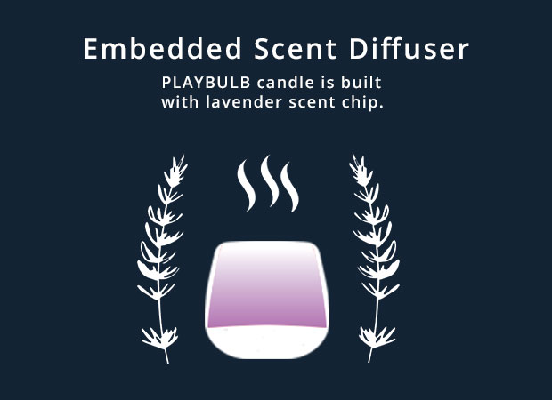 PlayBulb โคมไฟ มีกลิ่น
