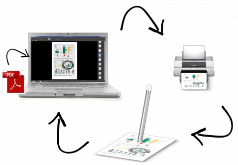 ปากกา Neo Smartpen N2 เขียนลง PDF