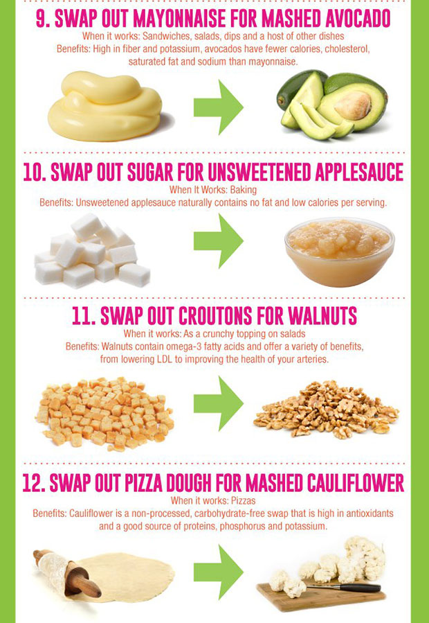 อาหารสะอาดเพื่อสุขภาพ
