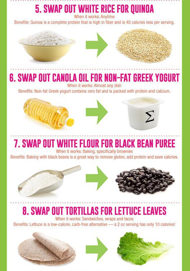 อาหารเพื่อสุขภาพที่กินทดแทนอาหารต่างๆได้