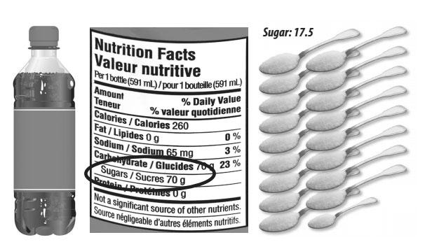 อ่านฉลากน้ำอัดลมว่ามีน้ำตาลกี่ช้อน