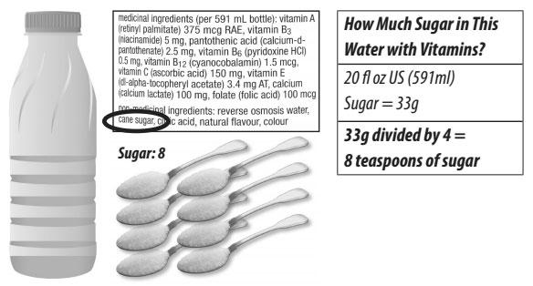 อ่านฉลากเครื่องดื่มวิตามินว่ามีน้ำตาลกี่ช้อน
