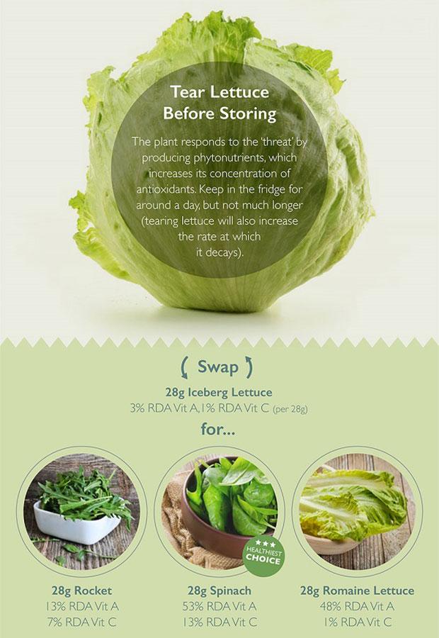 เคล็ดลับการกินอาหารเพื่อสุขภาพอย่างง่ายๆ