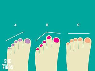ความยาวของนิ้วเท้าบอกอะไรได้บ้าง
