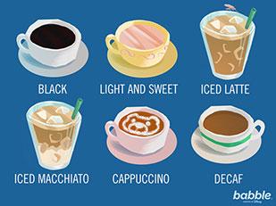 กาแฟบอกได้ว่าคุณคือคแบบไหน
