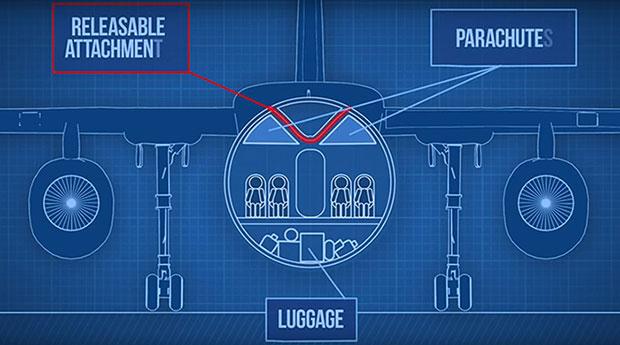 เครื่องบินที่แยกห้องโดยสารออกได้เมื่อเครื่องบินตก