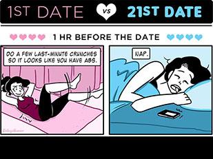 ความแตกต่างของเดทครั้งแรกกับเดทครั้งที่ 21