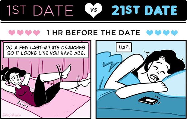 ความแตกต่างระหว่างเดทครั้งแรกกับเดทครั้งที่ 21