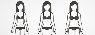 ลดน้ำหนักให้เหมาะกับประเภทรูปร่างของตัวเอง