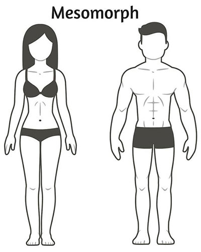 วิธีลดน้ำหนักสำหรับคนรูปร่างสมส่วน