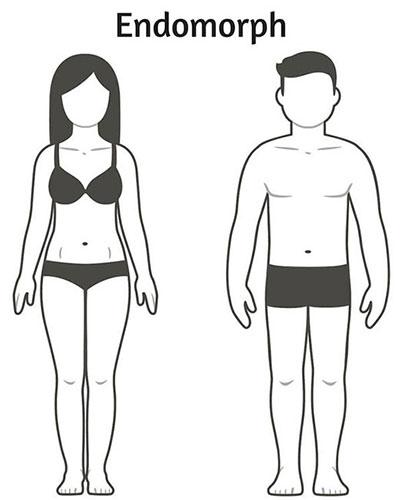 วิธีลดน้ำหนักสำหรับคนรูปร่างอ้วนกลม