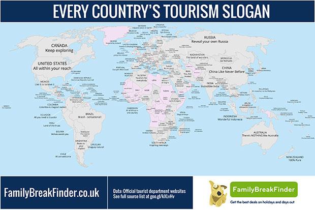 คำขวัญการท่องเที่ยวของแต่ละประเทศ