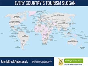 คำขวัญการท่องเที่ยวในแต่ละประเทศ