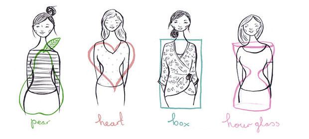 การเลือกคอเสื้อให้เหมาะกับรูปร่าง
