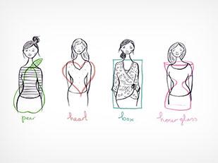 เลือกคอเสื้อที่เหมาะกับรูปร่าง
