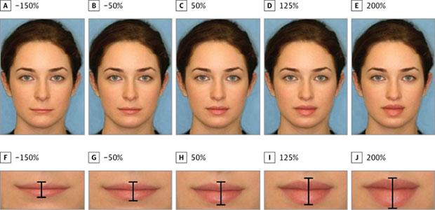 ริมฝีปากแบบไหนของผู้หญิงที่มีเสน่ห์มากที่สุดเมื่อพิจารณาตามหลักวิทยาศาสตร์