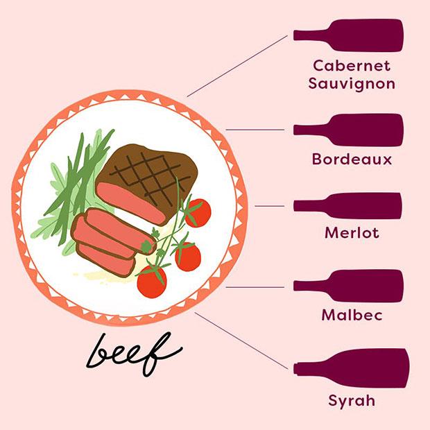 จับคู่ไวน์กับเนื้อวัว