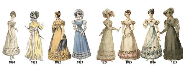 ลำดับเหตุการณ์แฟชั่นสตรีตั้งแต่ปี 1784 1970