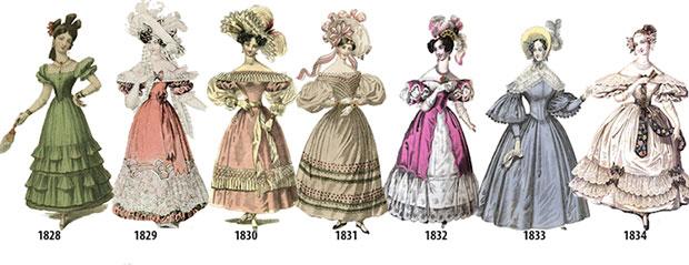 ลำดับเหตุการณ์แฟชั่นสตรีตั้งแต่ปี 1828 1834