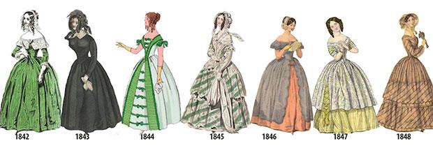 ลำดับเหตุการณ์แฟชั่นสตรีตั้งแต่ปี 1842 1848