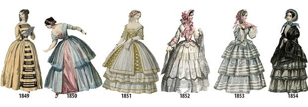 ลำดับเหตุการณ์แฟชั่นสตรีตั้งแต่ปี 1849 1854