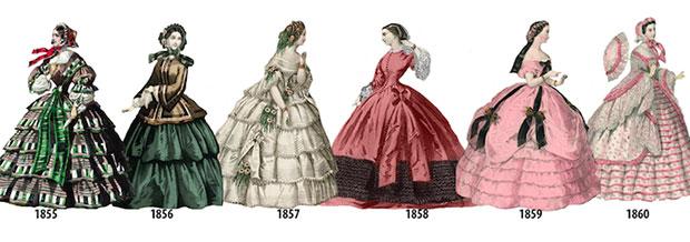 ลำดับเหตุการณ์แฟชั่นสตรีตั้งแต่ปี 1855 1860