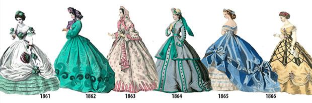 ลำดับเหตุการณ์แฟชั่นสตรีตั้งแต่ปี 1861 1866