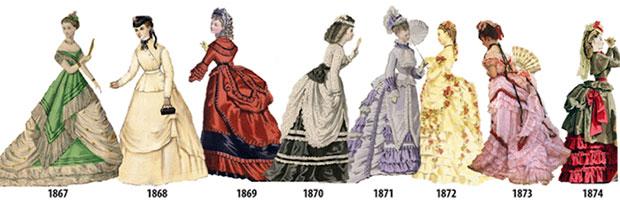 ลำดับเหตุการณ์แฟชั่นสตรีตั้งแต่ปี 1867 1874