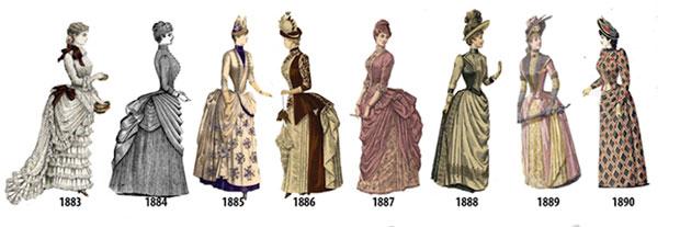 ลำดับเหตุการณ์แฟชั่นสตรีตั้งแต่ปี 1883 1890
