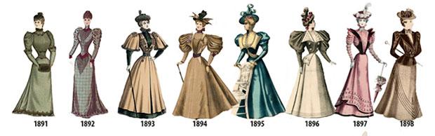 ลำดับเหตุการณ์แฟชั่นสตรีตั้งแต่ปี 1891 1898