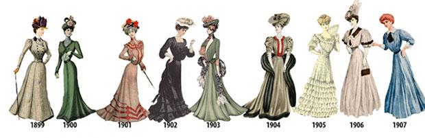 ลำดับเหตุการณ์แฟชั่นสตรีตั้งแต่ปี 1899 1907