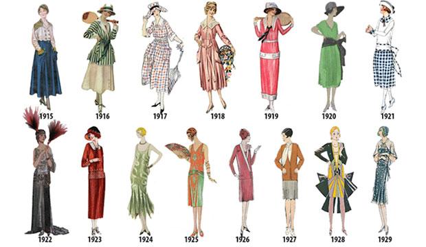ลำดับเหตุการณ์แฟชั่นสตรีตั้งแต่ปี 1915 1929
