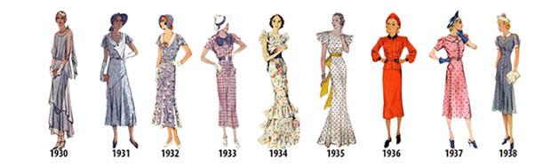 ลำดับเหตุการณ์แฟชั่นสตรีตั้งแต่ปี 1930 1938