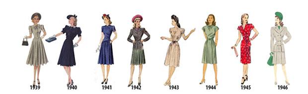 ลำดับเหตุการณ์แฟชั่นสตรีตั้งแต่ปี 1939 1946