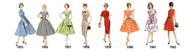 ลำดับเหตุการณ์แฟชั่นสตรีตั้งแต่ปี 1955 1962