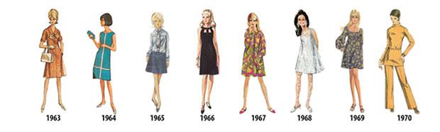 ลำดับเหตุการณ์แฟชั่นสตรีตั้งแต่ปี 1963 1970