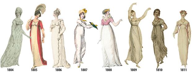 แฟชั่นสตรีตั้งแต่ปี 1784 1970